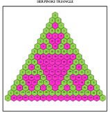 Exploring Pascal's Triangle