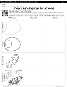 Exploring Plant and Animal Cells and Organelles 5E Activity Set (MS-LS1-2)