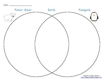 Exploring Polar Bears: A Cross-Curricular Unit