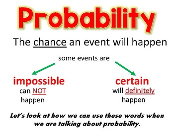 Exploring Probability: Teaching Slides and Practice Pages