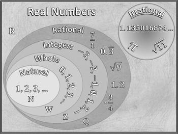 Exploring Real Numbers (PowerPoint Only)