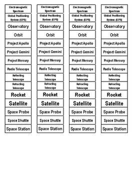 Exploring Space Cut-n-Paste Vocabulary