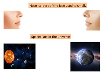 """2nd grade  Unit 1 Story 2 """" Exploring Space """"words"""
