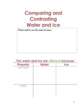 Exploring Water-Water, Ice, Snow Fun!
