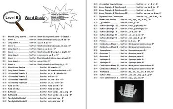 Level B Complete Word Study Book - Exploring Words