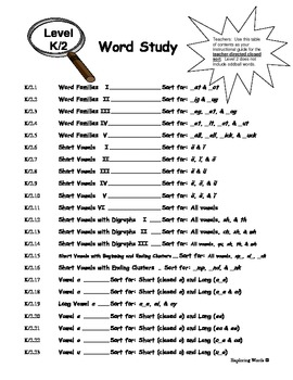 Level K/2 Complete Word Study Book - Exploring Words