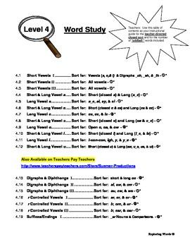 Short & Long Vowel Word Sort Bundle (Level 4) - Exploring Words