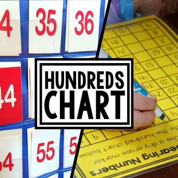Exploring the Hundreds Chart