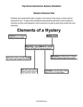 Exploring the Mystery Genre as a Special Agent -Webquest