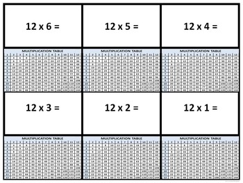 Multiplication Fact Tables (Task Cards)