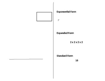 Exponent Graphic Organizer
