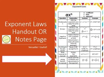 Exponent Laws Handout - for printing or posting (Several Cute Backgrounds)
