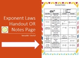 Exponent Laws Handout or Graphic Organizer - Lots of Options!