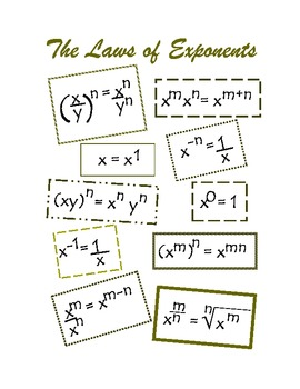 Exponent Laws; white background