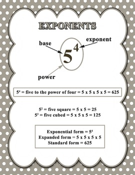 Exponent Poster