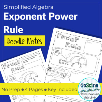 Exponent Power Rule Doodle Notes
