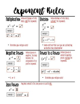 Exponent Rule Graphic Organizer