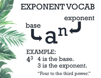 Exponent Rule Posters