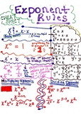 Exponent Rule Quick Sheet
