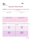 Exponent Rule Review Graphic Organizer