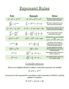 Exponent Rule Summary Sheet