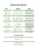 Exponent Rule Summary Sheet