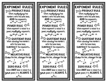 Exponent Rules Bookmark Notes - Power, Product, Quotient, Zero and Negative