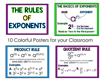 Laws of Exponents Posters