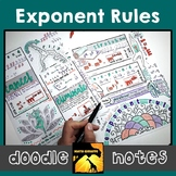 Exponent Rules Doodle Notes