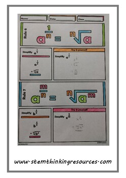 Exponent Rules Doodle Notes- Middle and High School Math, Algebra