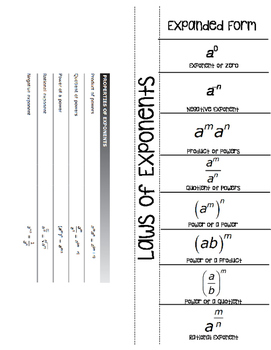 Exponent Rules Flippable
