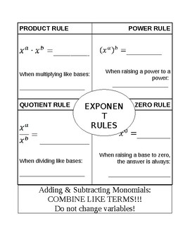 Exponent Rules Graphic Organizer