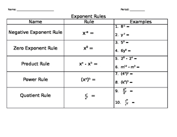 Exponent Rules Graphic Organizer 7th Grade