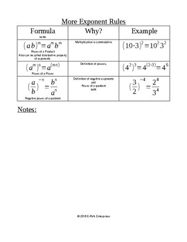 Exponent Rules Handout