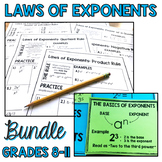 Exponent Rules (Laws of Exponents) Bundle