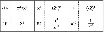 Exponent Rules Linking Cards and Envelope