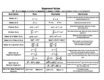 Exponent Rules Study Sheet for Algebra 2