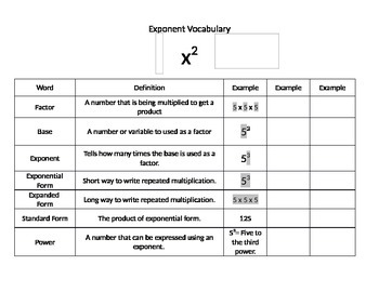 Exponent Vocabulary Notes