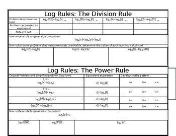 Exponent and logarithm rules packet