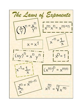 Exponent laws; color background