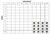 Exponent or Power Table