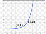 Exponential Equations NOTES