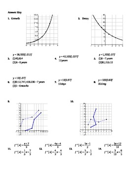 Exponential Equations and Inverses