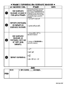 Exponential Expressions Unit Scale PDF Marzano 8.EE.1 8.EE.2 8.EE.3 8.EE.4