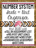 Real Number System Unit Scale and Organizer PDF Marzano 8.