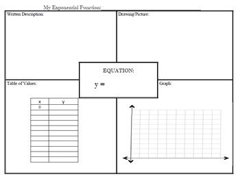 Exponential Function Assessment Activity