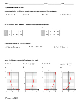 graphing from a table worksheet pdf