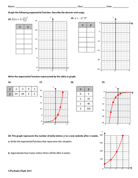 Exponential Functions ALGEBRA Worksheet