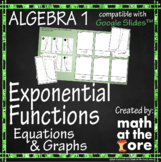 Exponential Functions - Matching - Graphs & Equations - Go