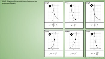 Exponential Functions - Matching - Graphs & Equations - GOOGLE Slides